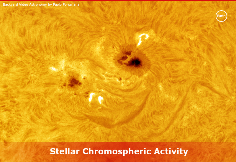 chromosphere-activity.jpg